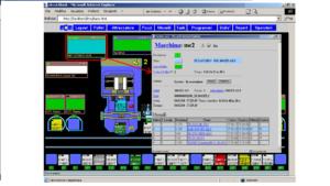 Monitoraggio e visualizzazione dello stato del sistema